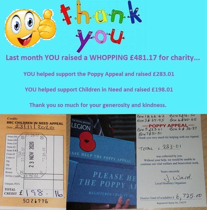 Charitable donations in November